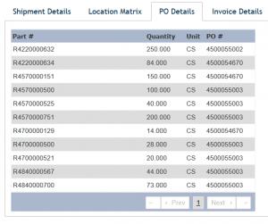 shipment details-PO details