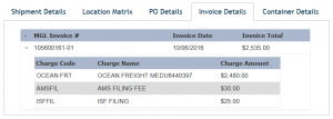 shipment details-invoice details