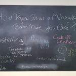 Albany chalkboard