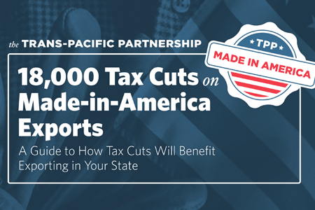 New Report Reveals Tariff Cuts for 119 Made-in-America Products. Is Yours on the List?